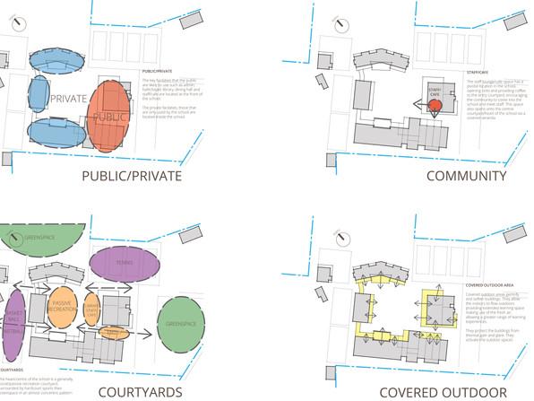 Hadlow-School-1- Key-Ideas.jpg