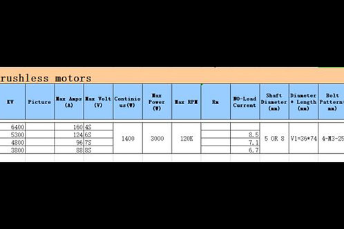 TP MOTOR 3640 SCM 5300 KV 1/10 SCALE 120,000 RPM BEAST
