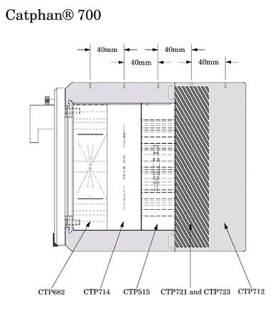 esquema catphan700.png