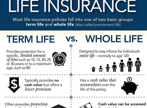 Why Have Life Insurance?