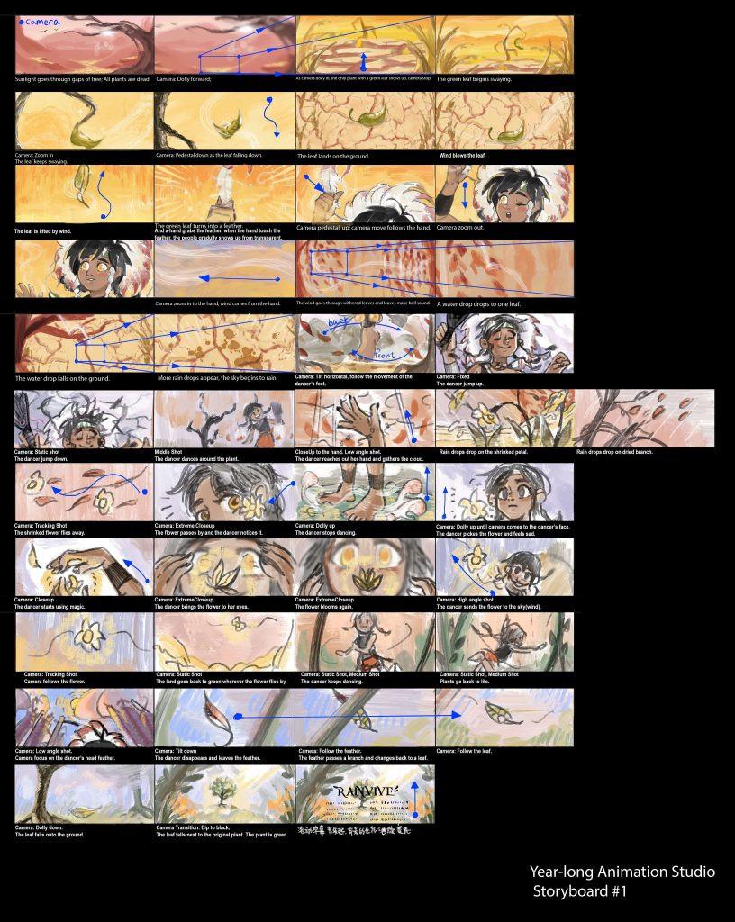 Storyboard-Week2_3-816x1024.jpg