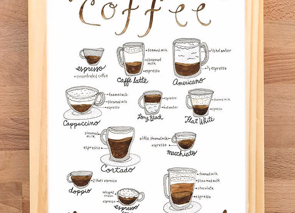Types of Coffee Watercolor Print / Marcella Kriebel