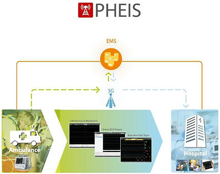 PHAEIS ambulans ile hastane entegrasyonu