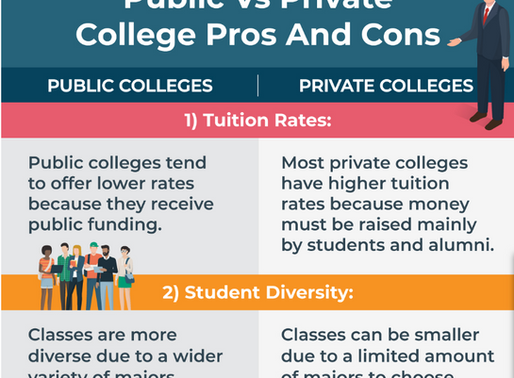 Public vs Private College Pros And Cons