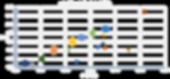 ファインアンシャルプランニング,FP,資産運用