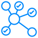 API developers digital marketing