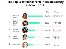 Lillee Jean Top Influencers for Premium Beauty TARTE
