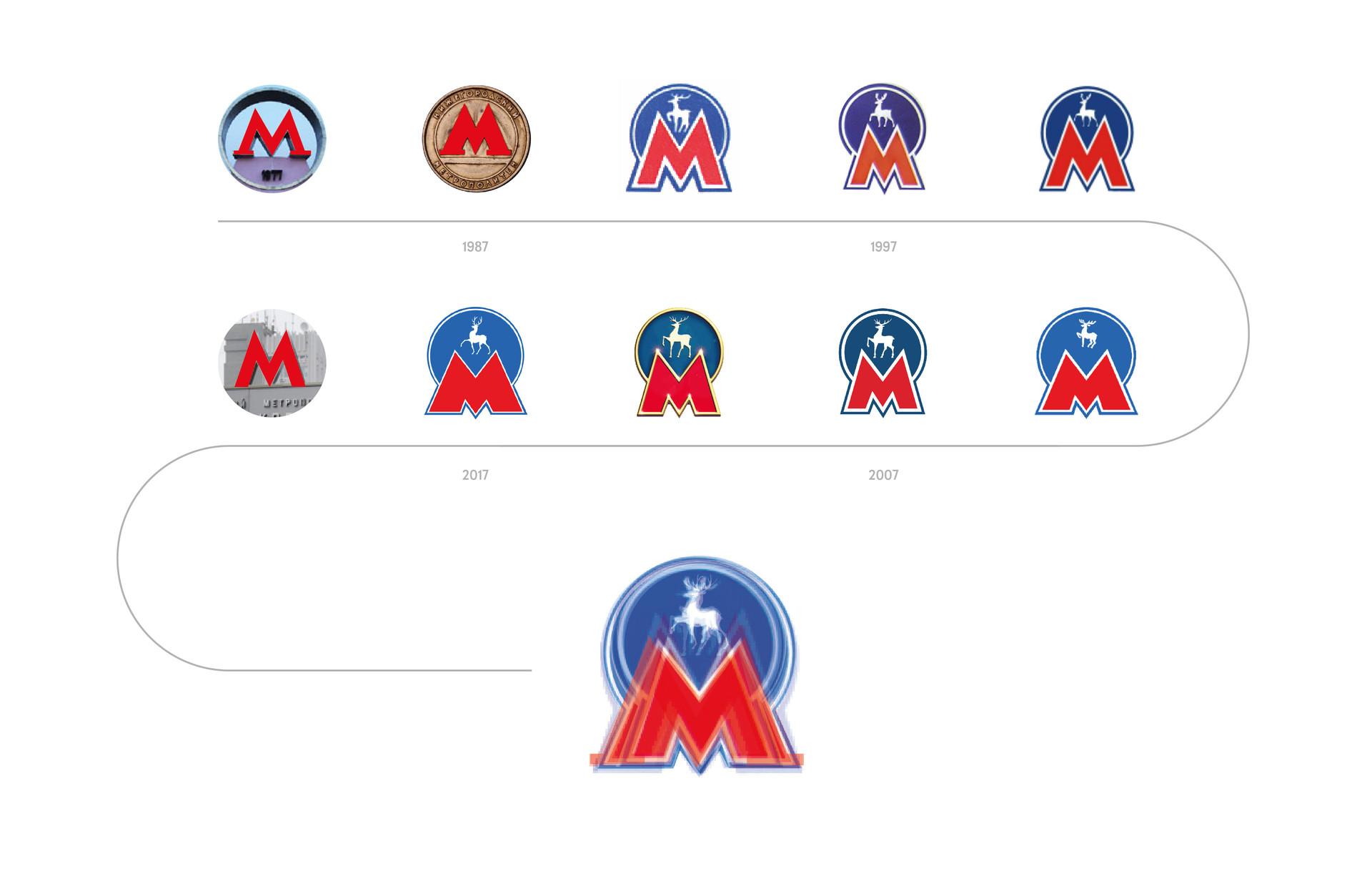 Анализ старых версий логотипа и литеры М (1985-2016)