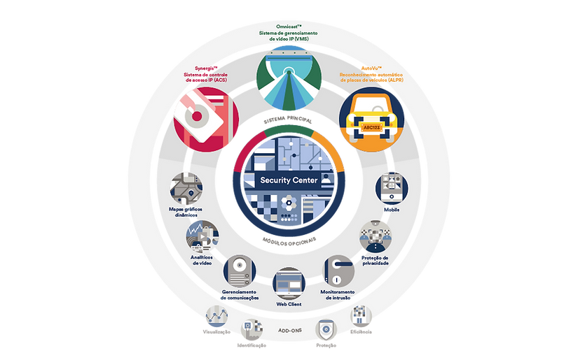 PT_Products_Diagrams_PT_Diagram_Genetec_