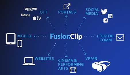 FusionCLIP™ Multichannel Content Delivery System