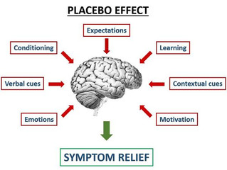 The Power of Placebo