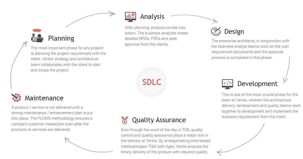 software-development-life-cycle_edited.j