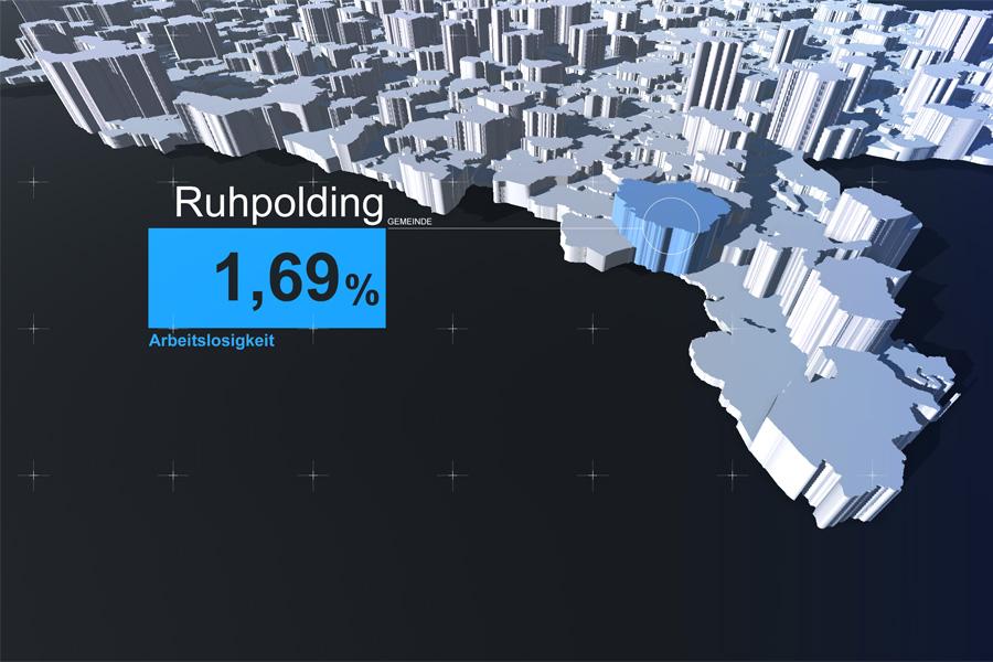 Navigieren durch 3D-Daten