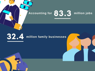 NEW STUDY REVEALS FAMILY-OWNED BUSINESSES REMAIN LARGEST US EMPLOYER