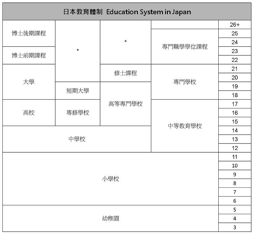 教育制度_日本small.jpg