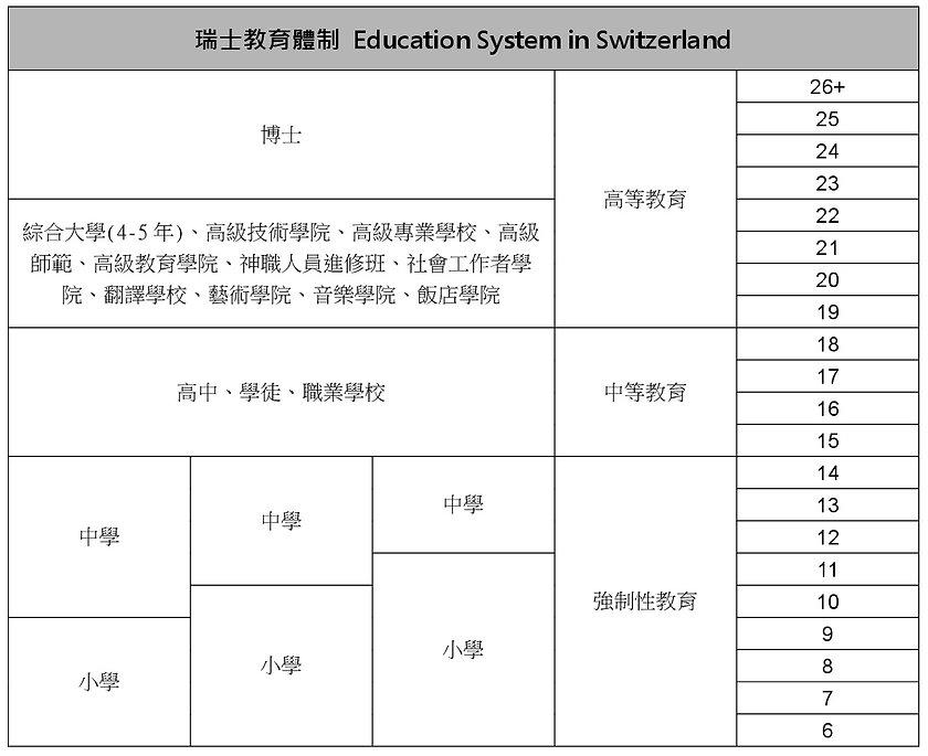 教育制度_瑞士small.jpg