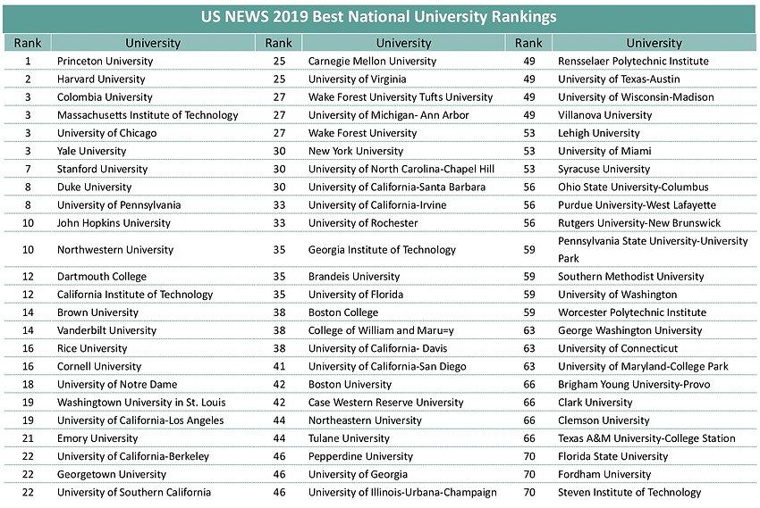US_NEWS_US_Ranking_small-p1.jpg