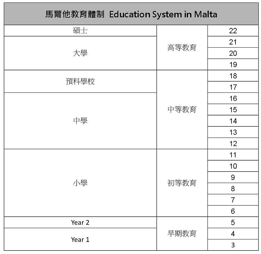 教育制度_馬爾他small.jpg