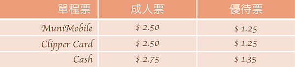 SF_tickets_無去背.png