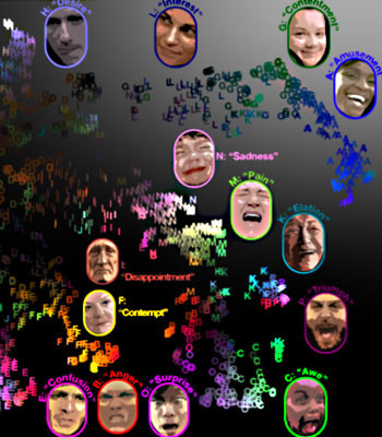 Cowen's online map shows variations of facial expressions associated with 16 emotions.