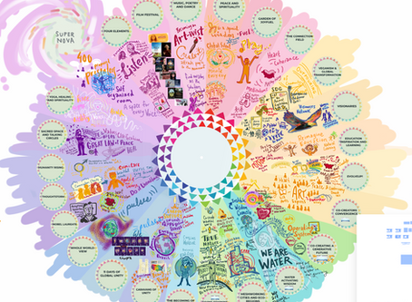 Global Convening for Peace: Leveraging Large Group Process during Covid Times