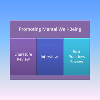 Promoting Mental Well-Being