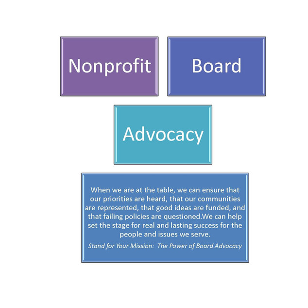 Nonprofit Advoacy
