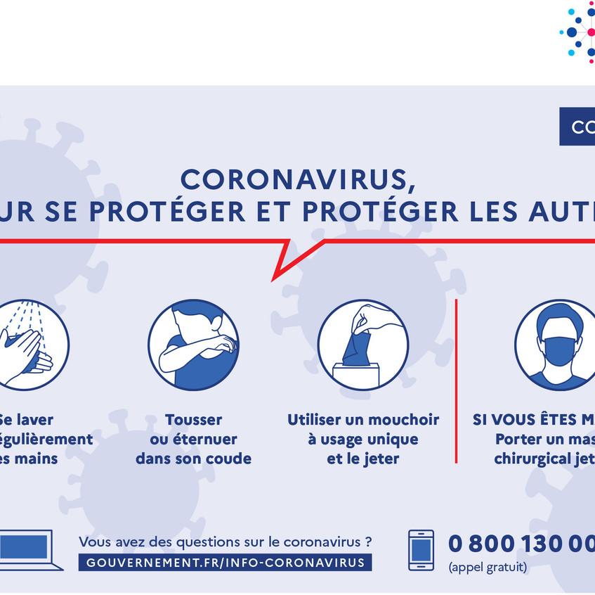Cornavirus-COVID-19