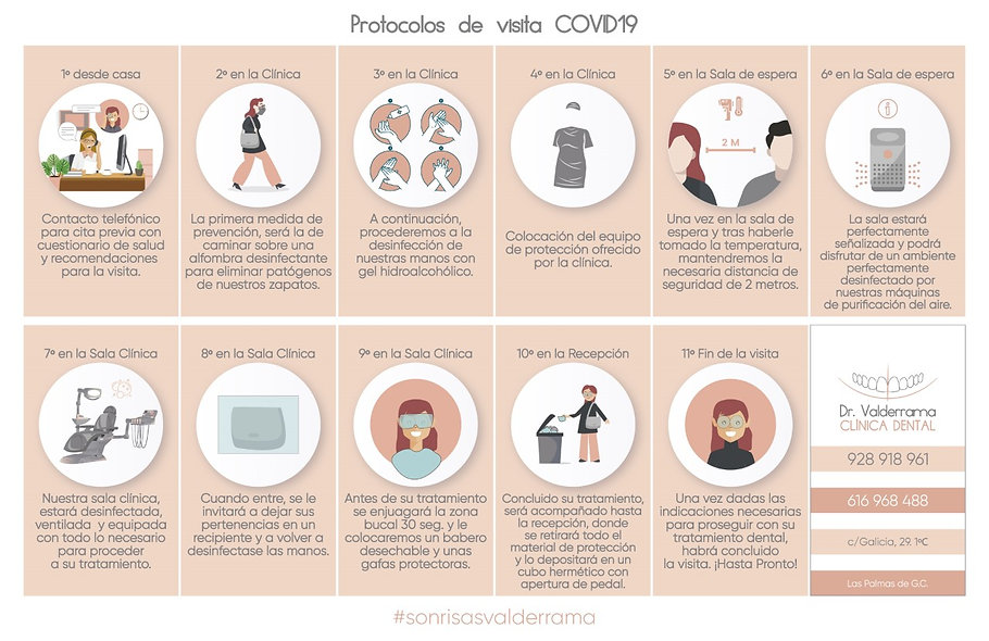 Infografia-protocolos-de-visita-pop-up.j