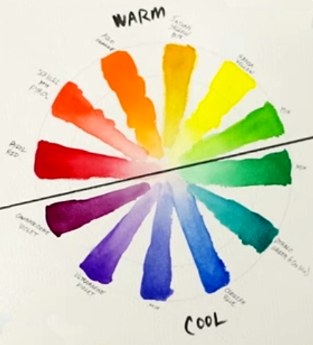 Color Wheel Lesson