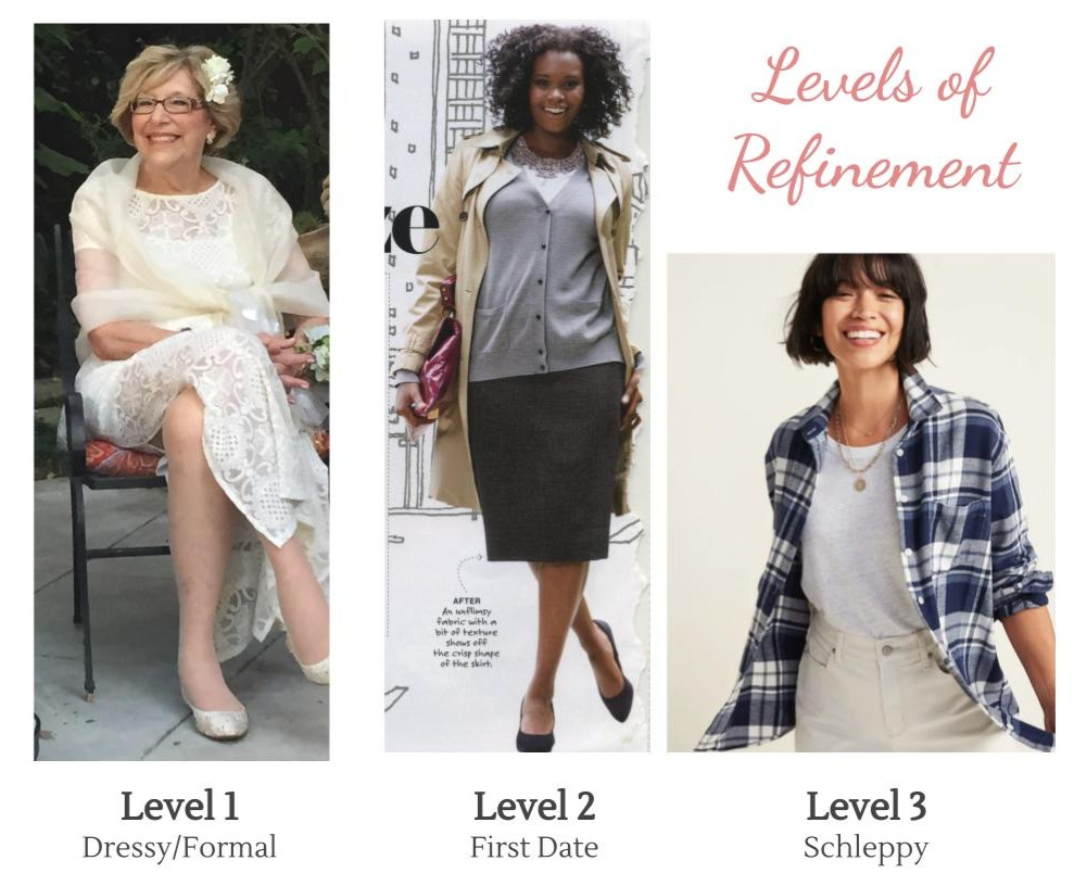 Levels%20of%20Refinement_edited