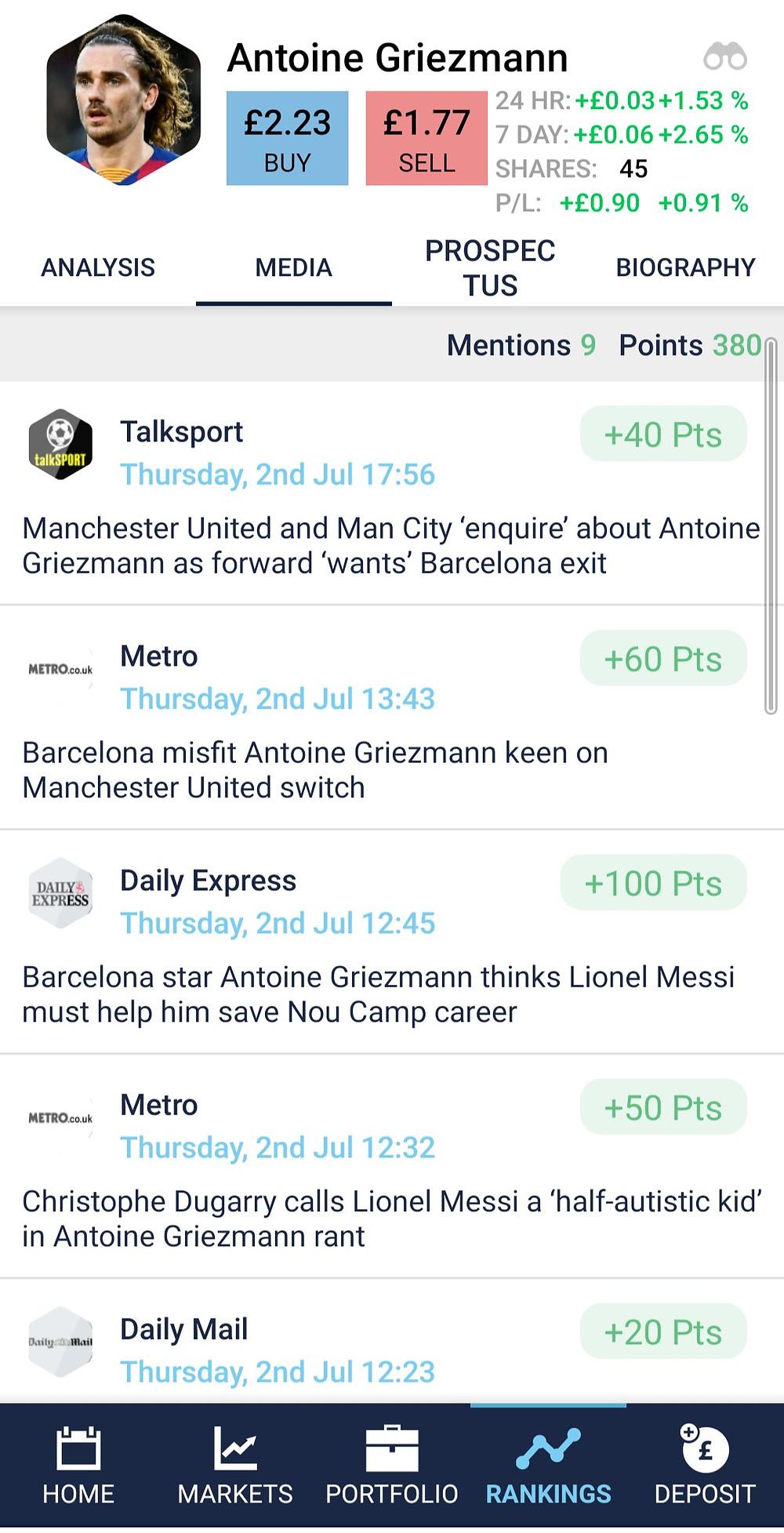 Antoine Griezmann Football Index Media Buzz Stories