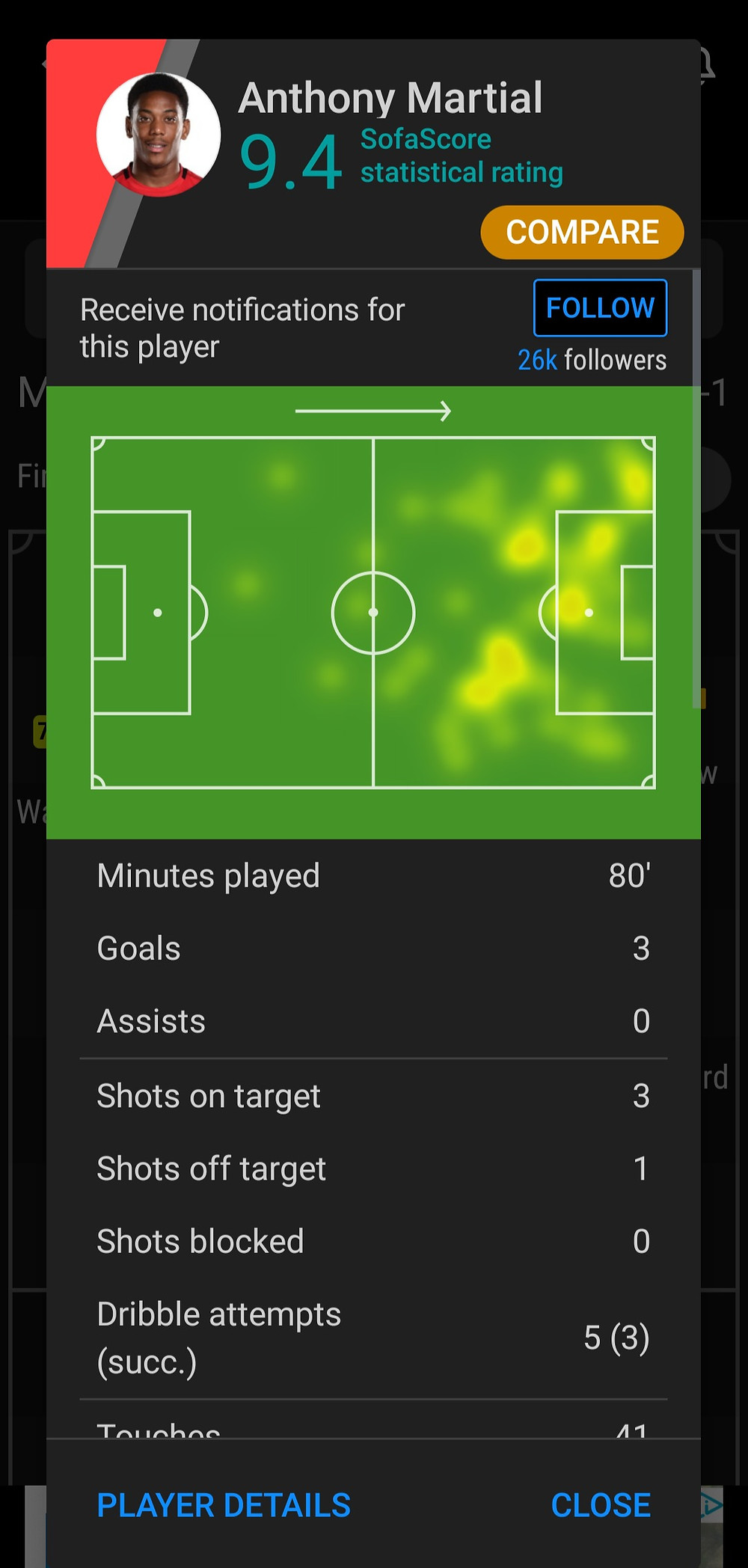 Anthony Martial SofaScore Football Statistics In-Play