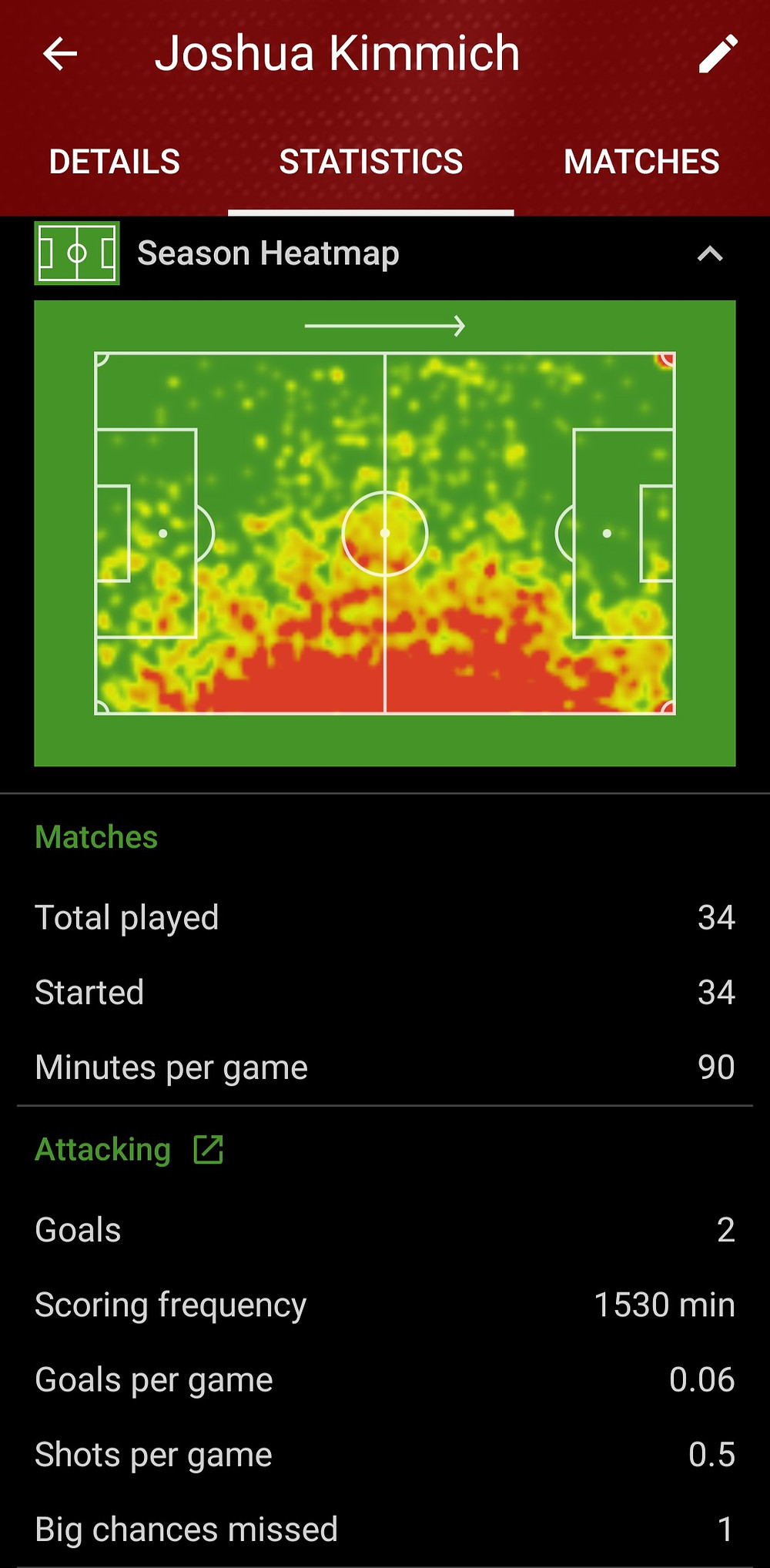 Joshua Kimmich 2018/10 SofaScore Football Statistics
