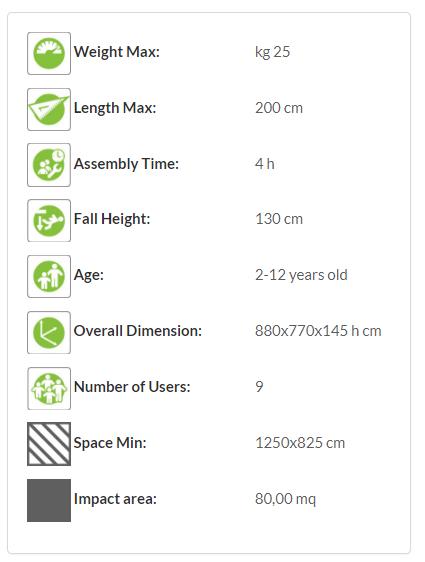 Multiactivity Village Tech Specs