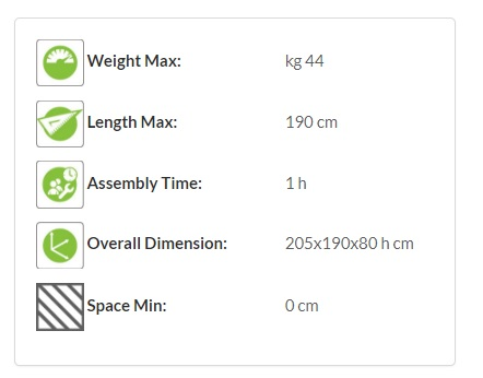 Set Archimides tech specs