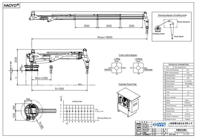 Crane load chart.JPG