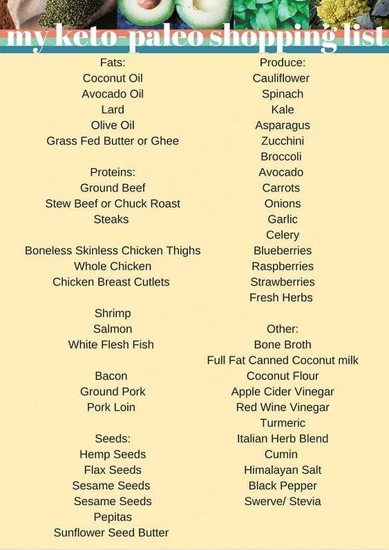 KETO FOOD CHART.jpg