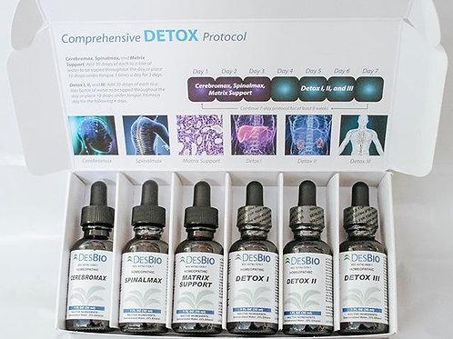 Comprehensive Homeopoathic Detox Protocol