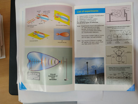 Innovative Antenna Pictorial View