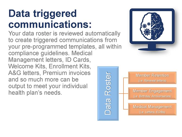 Workflow chart explaining data triggered communications
