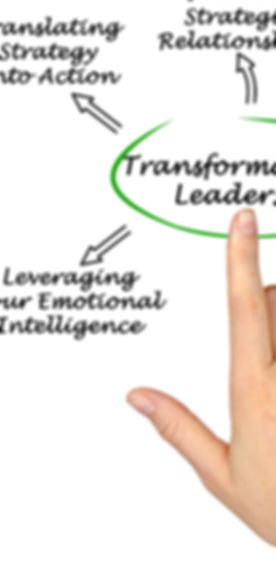 Diagram of Transformational Leadership.j