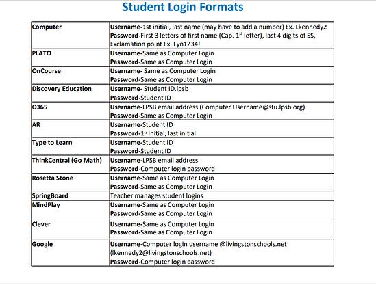 student logins.PNG