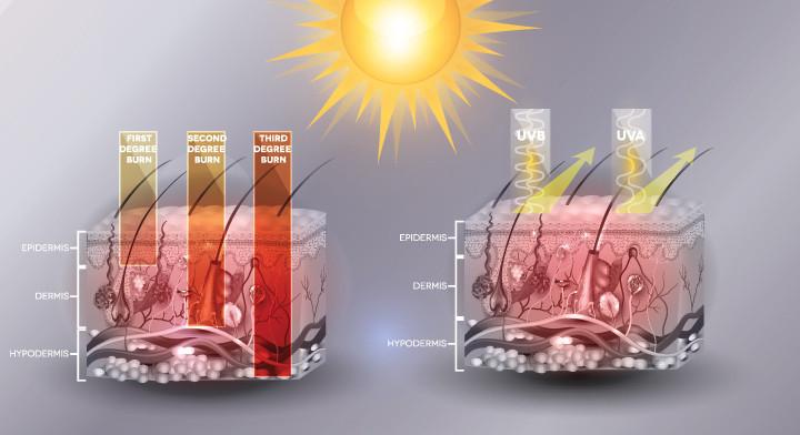 Solar Radiation Diagram