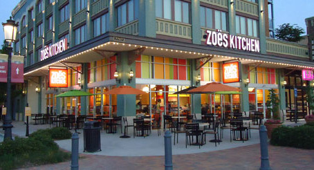 Healthy Restaurant Options in the Denver Area