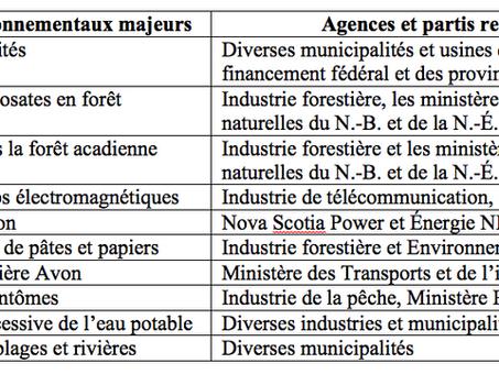 Une première liste des 10 enjeux environnementaux majeurs en Acadie