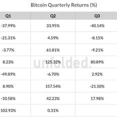 Q2 2021 Market Outlook