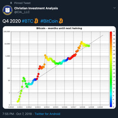 Q4 2020 Market Outlook
