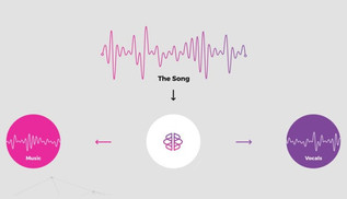 Create Vocal-Only Acapellas + Instrumentals Using PhonicMind's AI