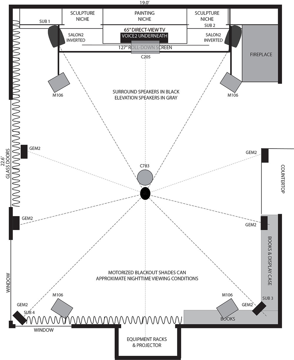 Floyd Toole's Theater Floorplan